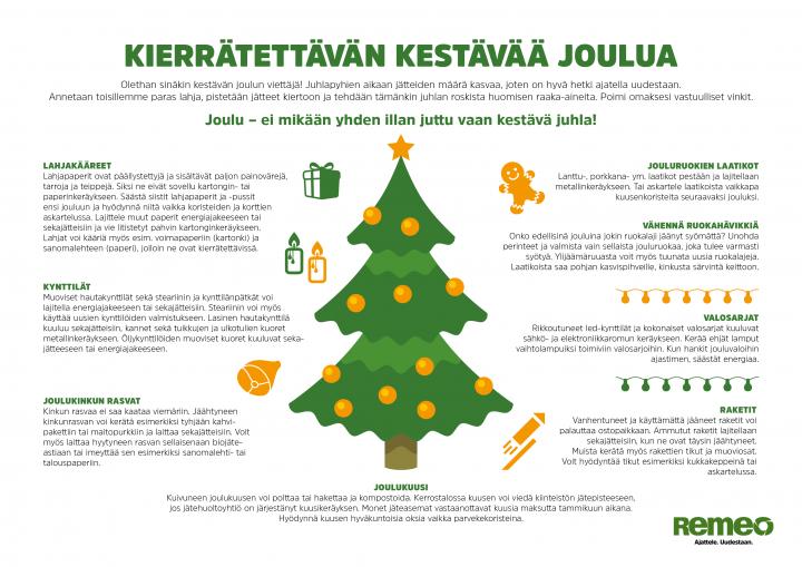 Kierrätys kuuluu myös kestävään jouluun